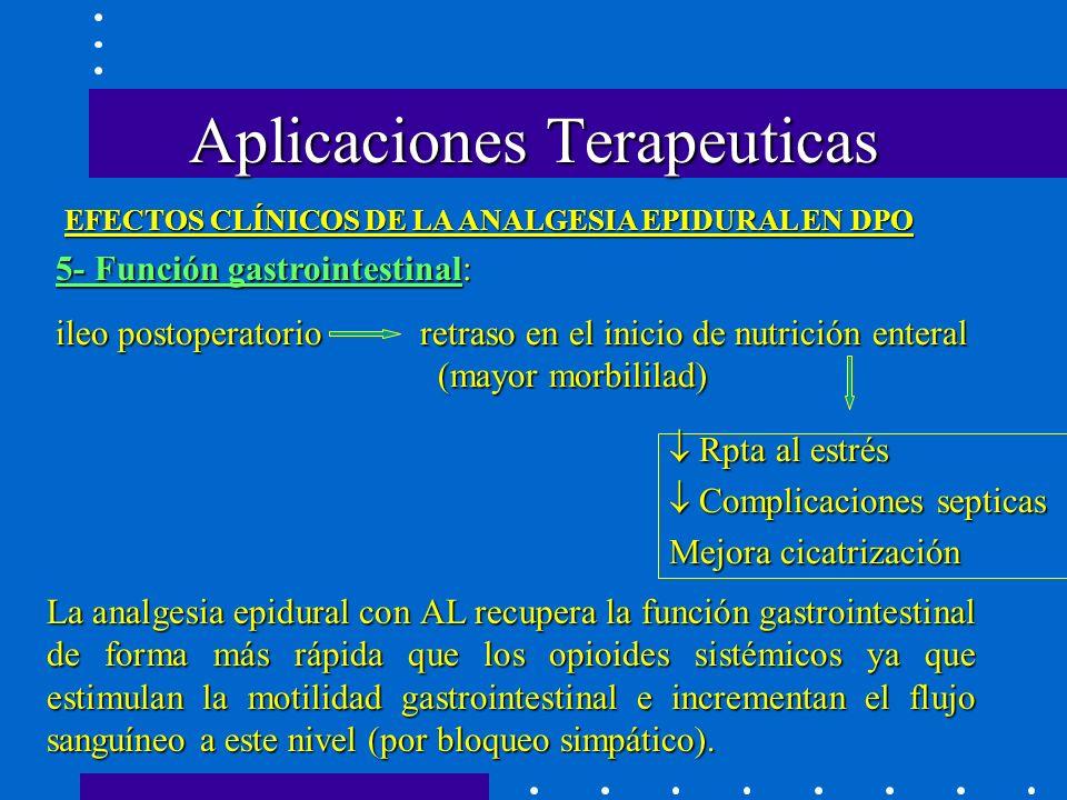 Aplicaciones Terapeuticas 5- Función gastrointestinal: ileo postoperatorio retraso en el inicio de nutrición enteral (mayor morbililad) Rpta al estrés Rpta al estrés Complicaciones septicas Complicaciones septicas Mejora cicatrización La analgesia epidural con AL recupera la función gastrointestinal de forma más rápida que los opioides sistémicos ya que estimulan la motilidad gastrointestinal e incrementan el flujo sanguíneo a este nivel (por bloqueo simpático).