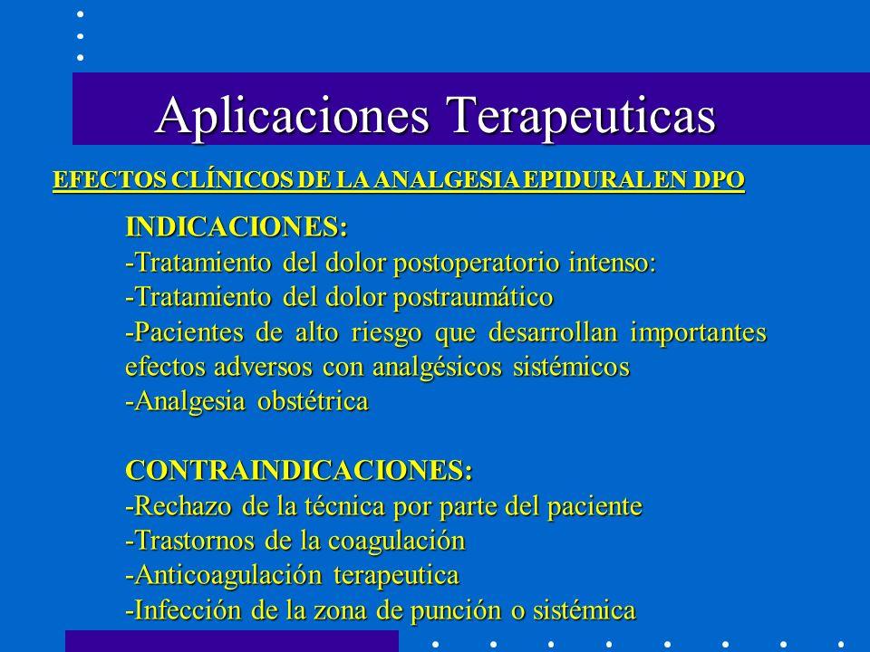 Aplicaciones Terapeuticas INDICACIONES: -Tratamiento del dolor postoperatorio intenso: -Tratamiento del dolor postraumático -Pacientes de alto riesgo que desarrollan importantes efectos adversos con analgésicos sistémicos -Analgesia obstétrica CONTRAINDICACIONES: -Rechazo de la técnica por parte del paciente -Trastornos de la coagulación -Anticoagulación terapeutica -Infección de la zona de punción o sistémica EFECTOS CLÍNICOS DE LA ANALGESIA EPIDURAL EN DPO
