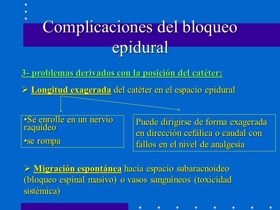 Complicaciones del bloqueo epidural 3- problemas derivados con la posición del catéter: Longitud exagerada del catéter en el espacio epidural Longitud exagerada del catéter en el espacio epidural Se enrolle en un nervio raquídeoSe enrolle en un nervio raquídeo se rompase rompa Puede dirigirse de forma exagerada en dirección cefálica o caudal con fallos en el nivel de analgesia Migración espontánea hacia espacio subaracnoideo (bloqueo espinal masivo) o vasos sanguíneos (toxicidad sistémica) Migración espontánea hacia espacio subaracnoideo (bloqueo espinal masivo) o vasos sanguíneos (toxicidad sistémica)