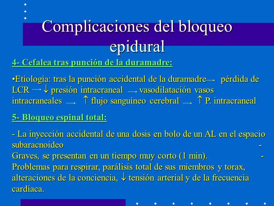 Complicaciones del bloqueo epidural 4- Cefalea tras punción de la duramadre: Etiología: tras la punción accidental de la duramadre pérdida de LCR presión intracraneal vasodilatación vasos intracraneales flujo sanguíneo cerebral P.