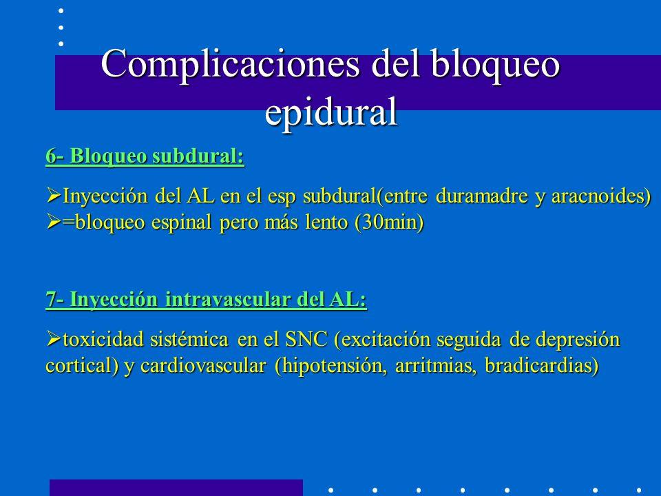 Complicaciones del bloqueo epidural 6- Bloqueo subdural: Inyección del AL en el esp subdural(entre duramadre y aracnoides) =bloqueo espinal pero más lento (30min) Inyección del AL en el esp subdural(entre duramadre y aracnoides) =bloqueo espinal pero más lento (30min) 7- Inyección intravascular del AL: toxicidad sistémica en el SNC (excitación seguida de depresión cortical) y cardiovascular (hipotensión, arritmias, bradicardias) toxicidad sistémica en el SNC (excitación seguida de depresión cortical) y cardiovascular (hipotensión, arritmias, bradicardias)