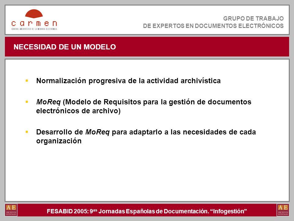 FESABID 2005: 9 as Jornadas Españolas de Documentación. Infogestión GRUPO DE TRABAJO DE EXPERTOS EN DOCUMENTOS ELECTRÓNICOS NECESIDAD DE UN MODELO Nor