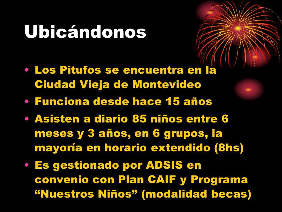Ubicándonos Los Pitufos se encuentra en la Ciudad Vieja de Montevideo Funciona desde hace 15 años Asisten a diario 85 niños entre 6 meses y 3 años, en