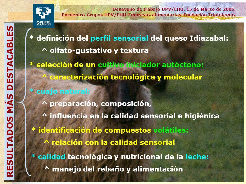Desayuno de trabajo UPV/EHU. 15 de Marzo de 2005. Encuentro Grupos UPV/EHU-Empresas alimentarias-Fundación Triptolemos * definición del perfil sensori
