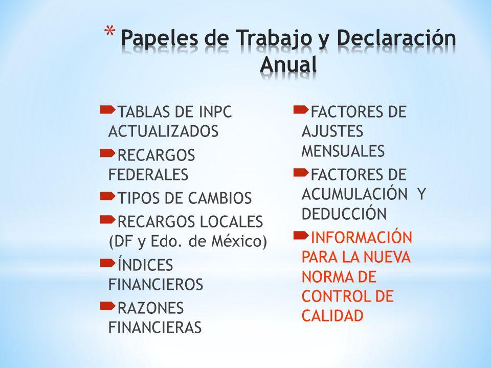 ELABORACIÓN DE CEDULAS FISCALES CONSOLIDACIÓN CONTABLE Y FISCAL ELABORACIÓN DE PAPELES DE AUDITORIA PAGOS PROVISIONALES REFERENCIADOS DE PERSONAS MORA