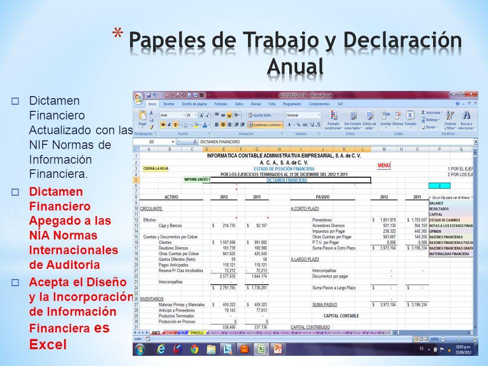 Graficas Financieras Conceptua- lizadas con Indicadores Financieros Listos para el Dictamen Financiero y la Carta de Sugerencias y Observaciones