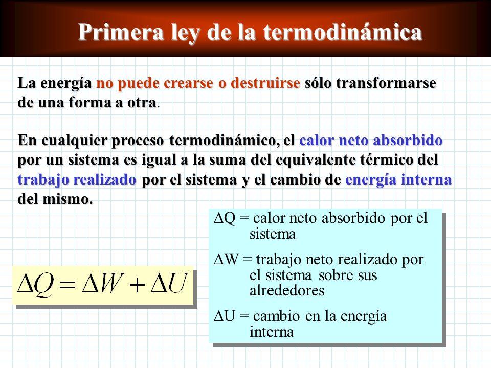 Primera ley de la termodinámica Q = calor neto absorbido por el sistema W = trabajo neto realizado por el sistema sobre sus alrededores U = cambio en la energía interna Q = calor neto absorbido por el sistema W = trabajo neto realizado por el sistema sobre sus alrededores U = cambio en la energía interna La energía no puede crearse o destruirse sólo transformarse de una forma a otra La energía no puede crearse o destruirse sólo transformarse de una forma a otra.