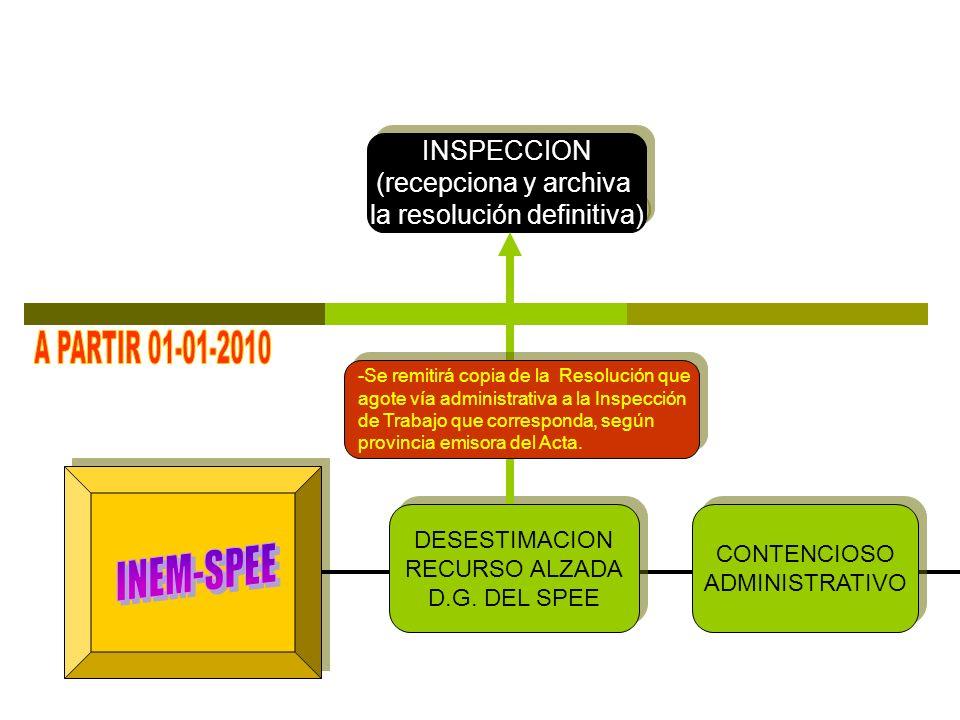 DESESTIMACION RECURSO ALZADA D.G.DEL SPEE DESESTIMACION RECURSO ALZADA D.G.