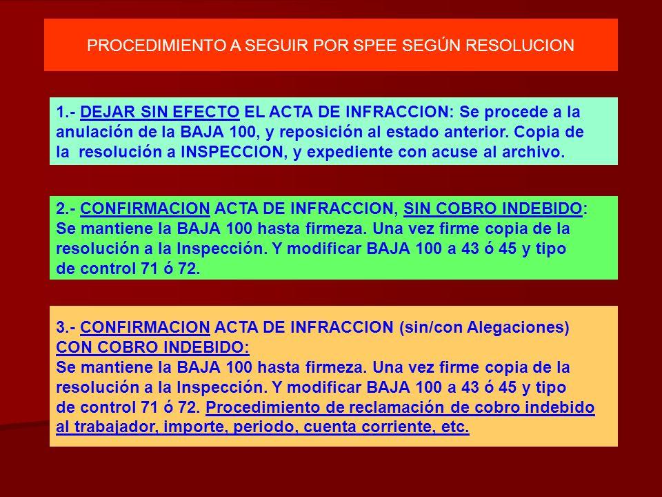 PROCEDIMIENTO A SEGUIR POR SPEE SEGÚN RESOLUCION 1.- DEJAR SIN EFECTO EL ACTA DE INFRACCION: Se procede a la anulación de la BAJA 100, y reposición al estado anterior.