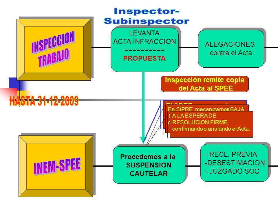 FIRME EL ACTA RESOLUCION EXTINCION reclamando cobro indebido - o Anulación Suspensión FIRME EL ACTA RESOLUCION EXTINCION reclamando cobro indebido - o Anulación Suspensión RECURSO ALZADA ALEGACIONES Remisión al SPEE de La Resolución cuando: - Confirma el Acta y no recurre en Alzada.
