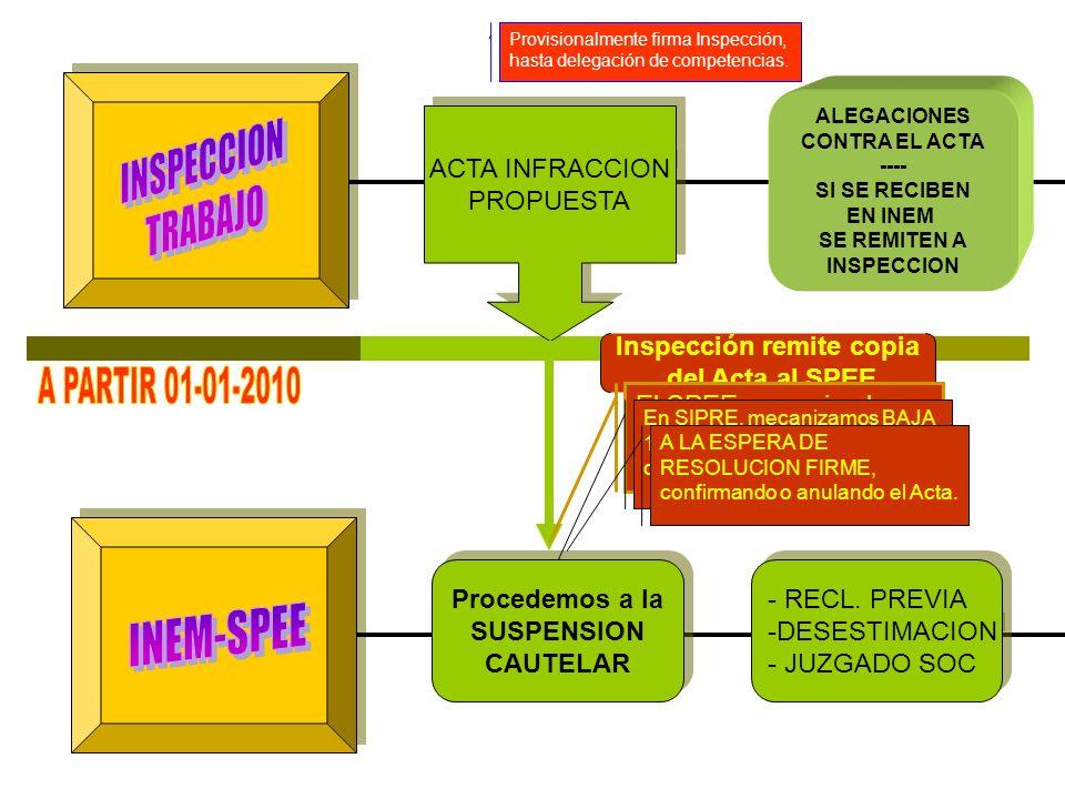 RESOLUCION DEL DIRECTOR DEL SPEE RESOLUCION DEL DIRECTOR DEL SPEE RECURSO ALZADA RECURSO ALZADA INSPECCION HACE PROPUESTA DE RESOLUCION INSPECCION HACE PROPUESTA DE RESOLUCION Remite expediente completo al INEM, con la propuesta: - Confirmando el Acta.