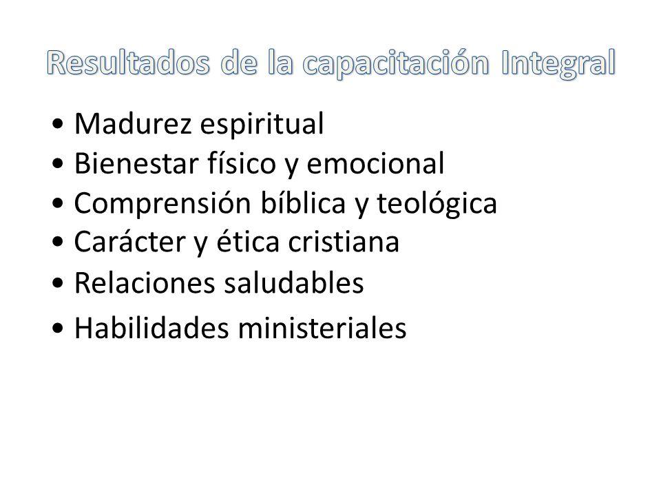 Habilidades ministeriales Madurez espiritual Bienestar físico y emocional Comprensión bíblica y teológica Carácter y ética cristiana Relaciones saluda