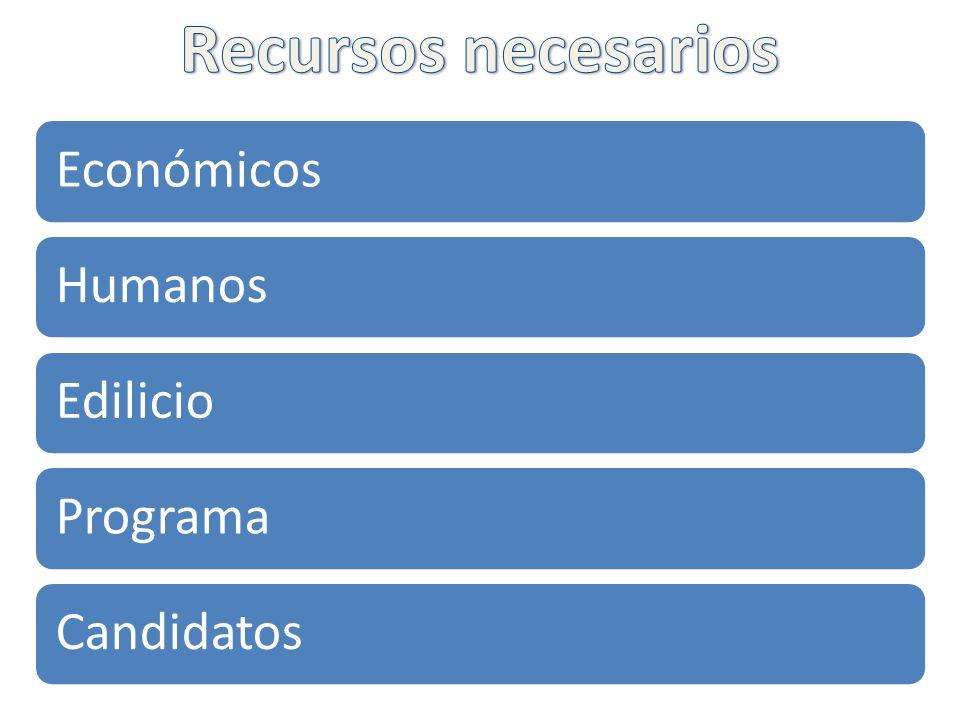 Económicos HumanosEdilicioPrograma Candidatos