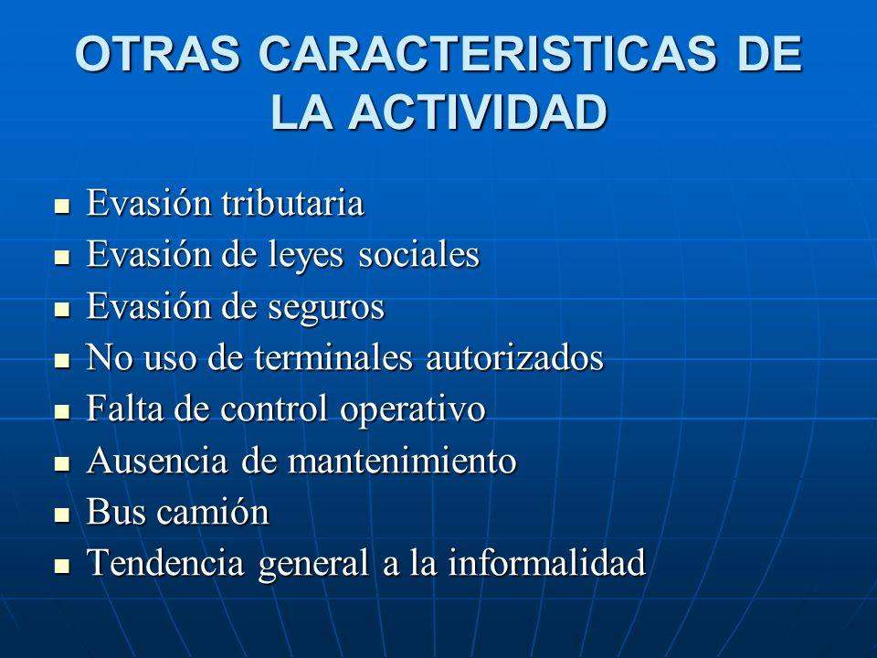 OTRAS CARACTERISTICAS DE LA ACTIVIDAD Evasión tributaria Evasión tributaria Evasión de leyes sociales Evasión de leyes sociales Evasión de seguros Eva