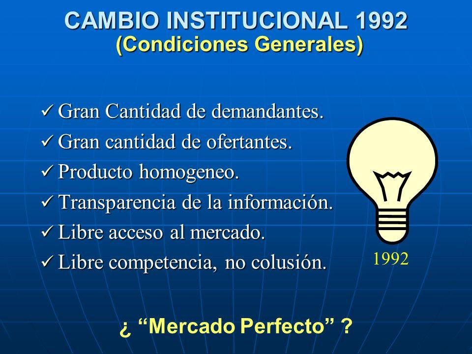 CAMBIO INSTITUCIONAL 1992 (Condiciones Generales) Gran Cantidad de demandantes. Gran Cantidad de demandantes. Gran cantidad de ofertantes. Gran cantid