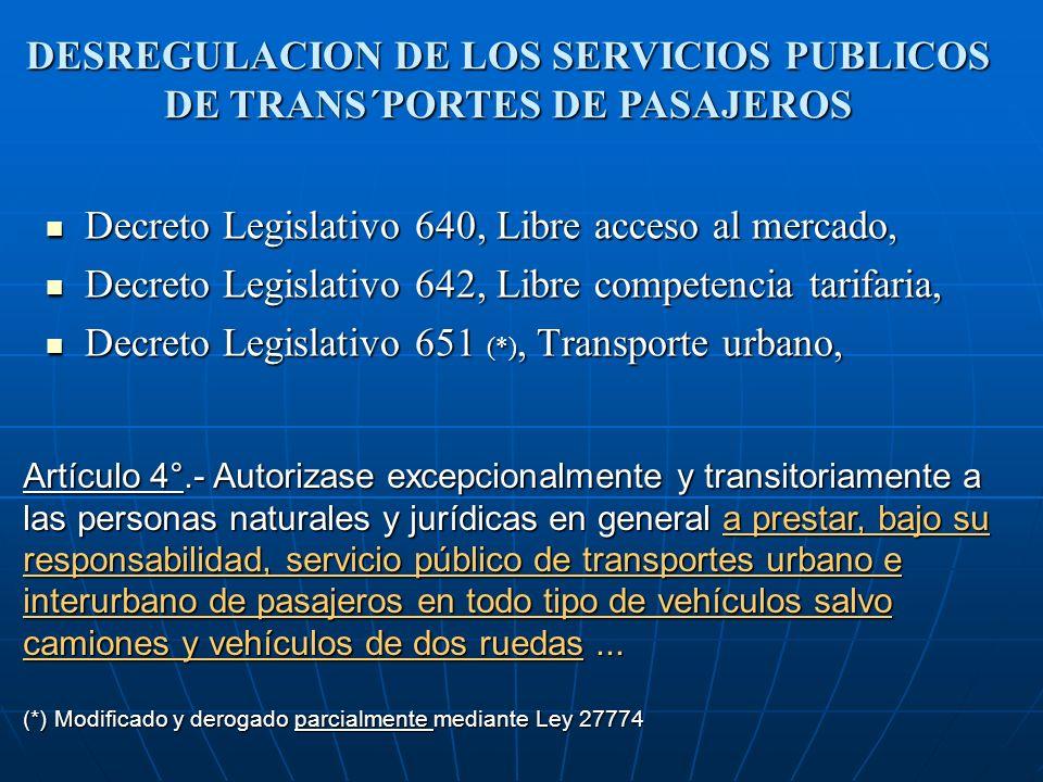 Decreto Legislativo 640, Libre acceso al mercado, Decreto Legislativo 640, Libre acceso al mercado, Decreto Legislativo 642, Libre competencia tarifar