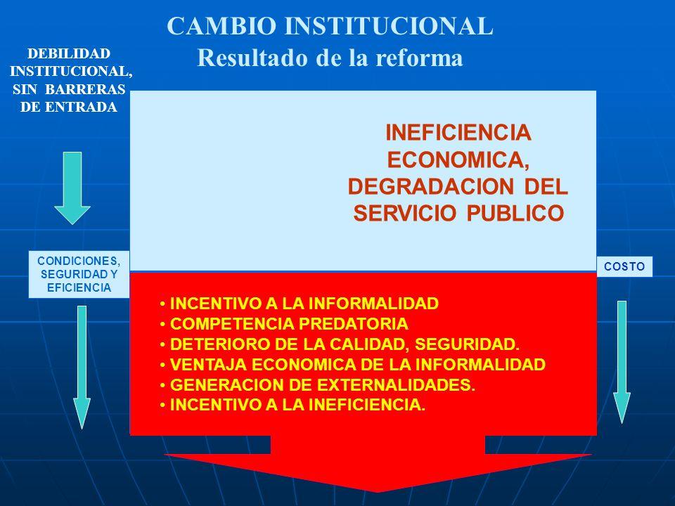 CONDICIONES, SEGURIDAD Y EFICIENCIA COSTO INEFICIENCIA ECONOMICA, DEGRADACION DEL SERVICIO PUBLICO ¿ESTRATEGIA DE VENTAJA DE COSTOS? INCENTIVO A LA IN
