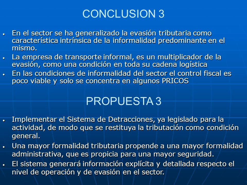 CONCLUSION 3 En el sector se ha generalizado la evasión tributaria como característica intrínsica de la informalidad predominante en el mismo. En el s