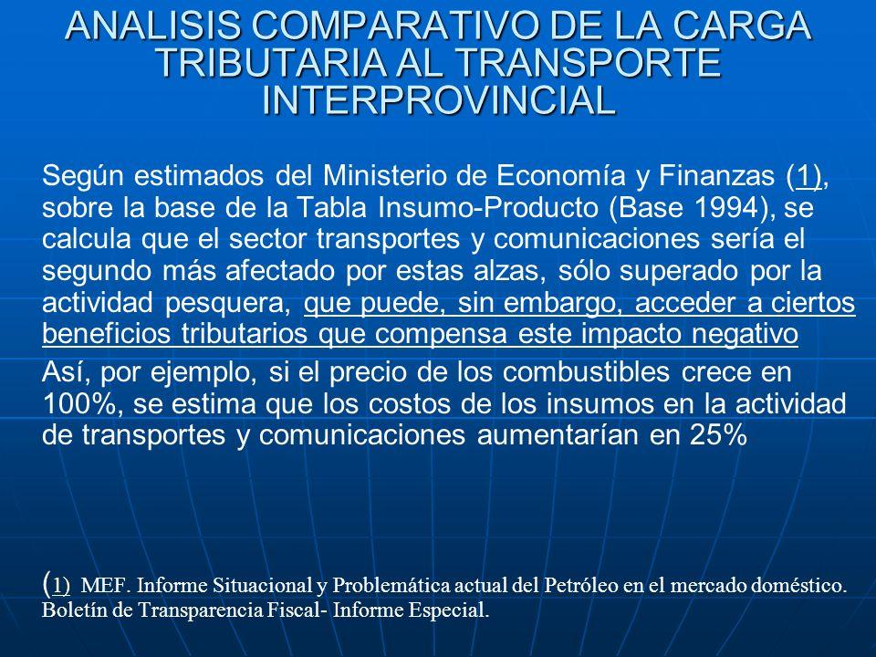Según estimados del Ministerio de Economía y Finanzas (1), sobre la base de la Tabla Insumo-Producto (Base 1994), se calcula que el sector transportes