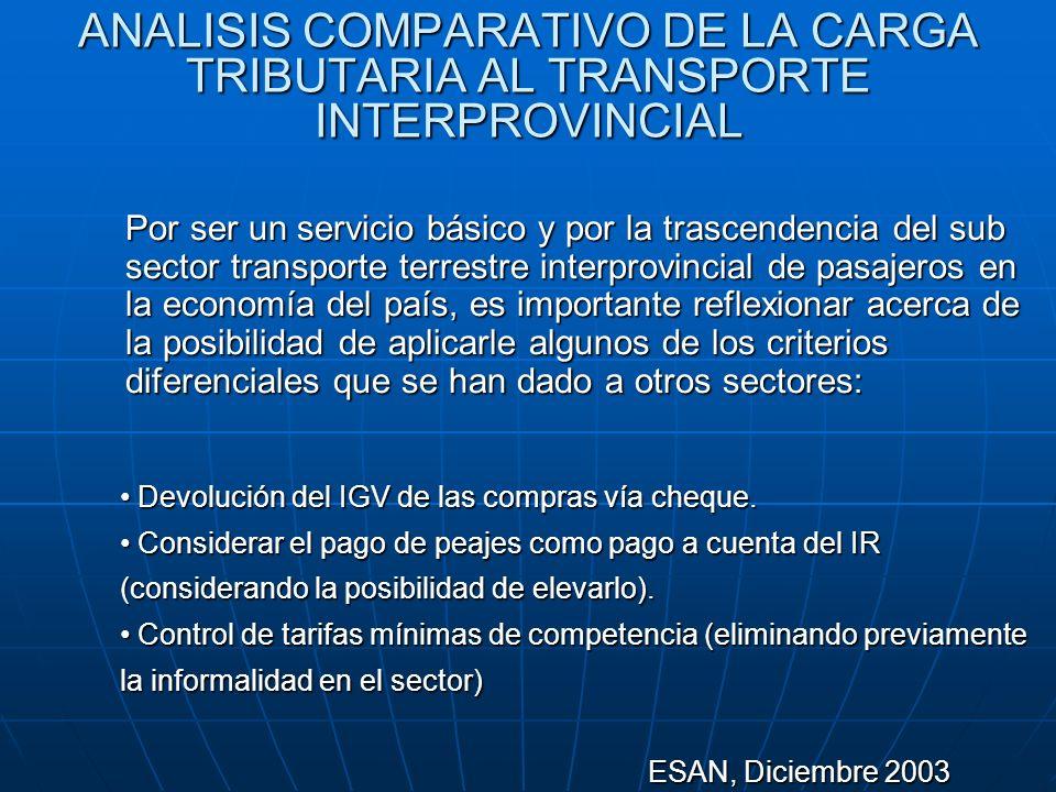 Por ser un servicio básico y por la trascendencia del sub sector transporte terrestre interprovincial de pasajeros en la economía del país, es importa