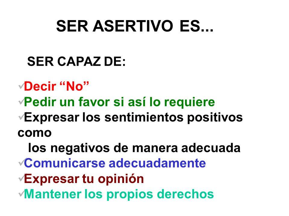 Decir No Pedir un favor si así lo requiere Expresar los sentimientos positivos como los negativos de manera adecuada Comunicarse adecuadamente Expresa