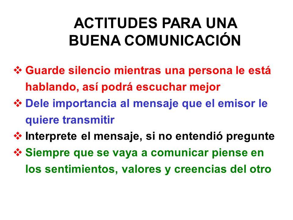 Guarde silencio mientras una persona le está hablando, así podrá escuchar mejor Dele importancia al mensaje que el emisor le quiere transmitir Interpr