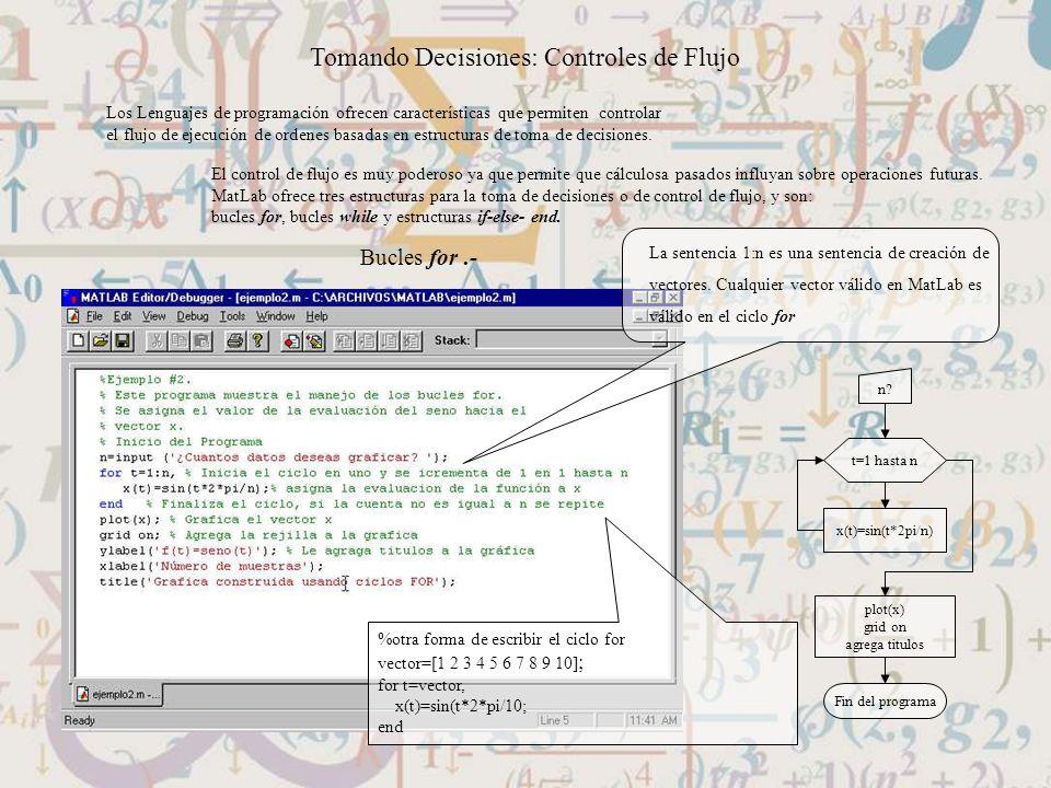 Tomando Decisiones: Controles de Flujo t=1 hasta n Los Lenguajes de programación ofrecen características que permiten controlar el flujo de ejecución