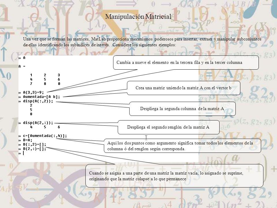 Manipulación Matricial Una vez que se forman las matrices, MatLab proporciona mecanismos poderosos para insertar, extraer y manipular subconjuntos de