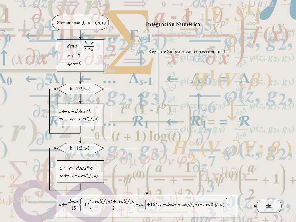 k 2:2:n-2 k 1:2:n-1 fin Integración Numérica Regla de Simpson con corrección final