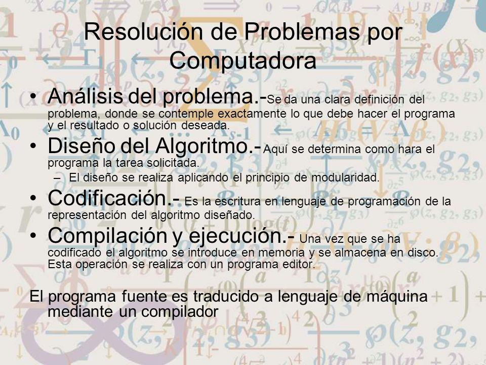 Resolución de Problemas por Computadora Análisis del problema.- Se da una clara definición del problema, donde se contemple exactamente lo que debe ha