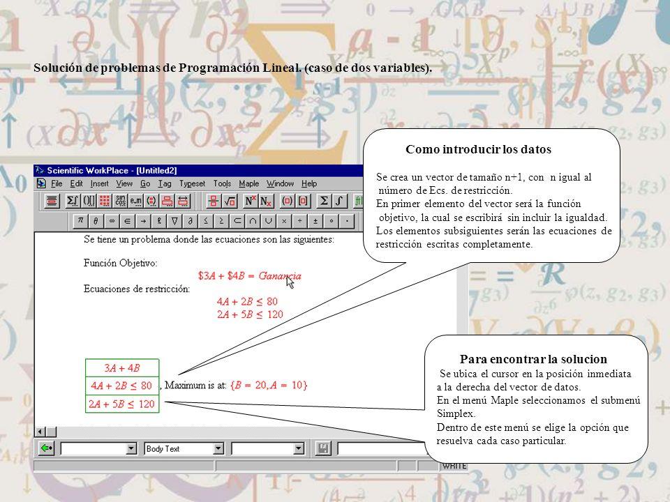 Como introducir los datos Se crea un vector de tamaño n+1, con n igual al número de Ecs. de restricción. En primer elemento del vector será la función