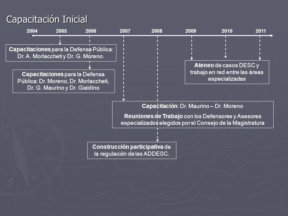 Capacitaciones para la Defensa Pública: Dr.Moreno, Dr.