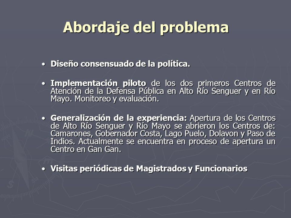 Abordaje del problema Diseño consensuado de la política.Diseño consensuado de la política.