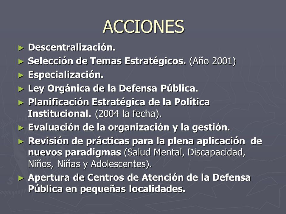 ACCIONES Descentralización.Descentralización. Selección de Temas Estratégicos.