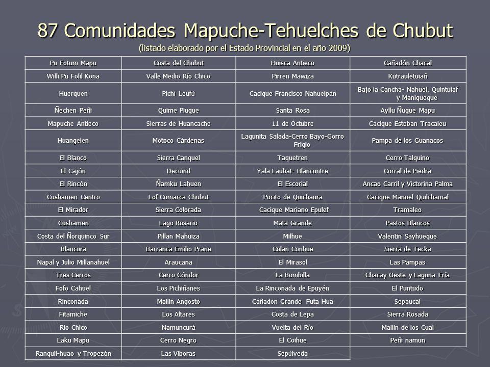 87 Comunidades Mapuche-Tehuelches de Chubut (listado elaborado por el Estado Provincial en el año 2009) Pu Fotum Mapu Costa del Chubut Huisca Antieco Ca ñ ad ó n Chacal Willi Pu Folil Kona Valle Medio R í o Chico Pirren Mawiza Kutrauletuia ñ Huerquen Pich í Leuf ú Cacique Francisco Nahuelp á n Bajo la Cancha- Nahuel.