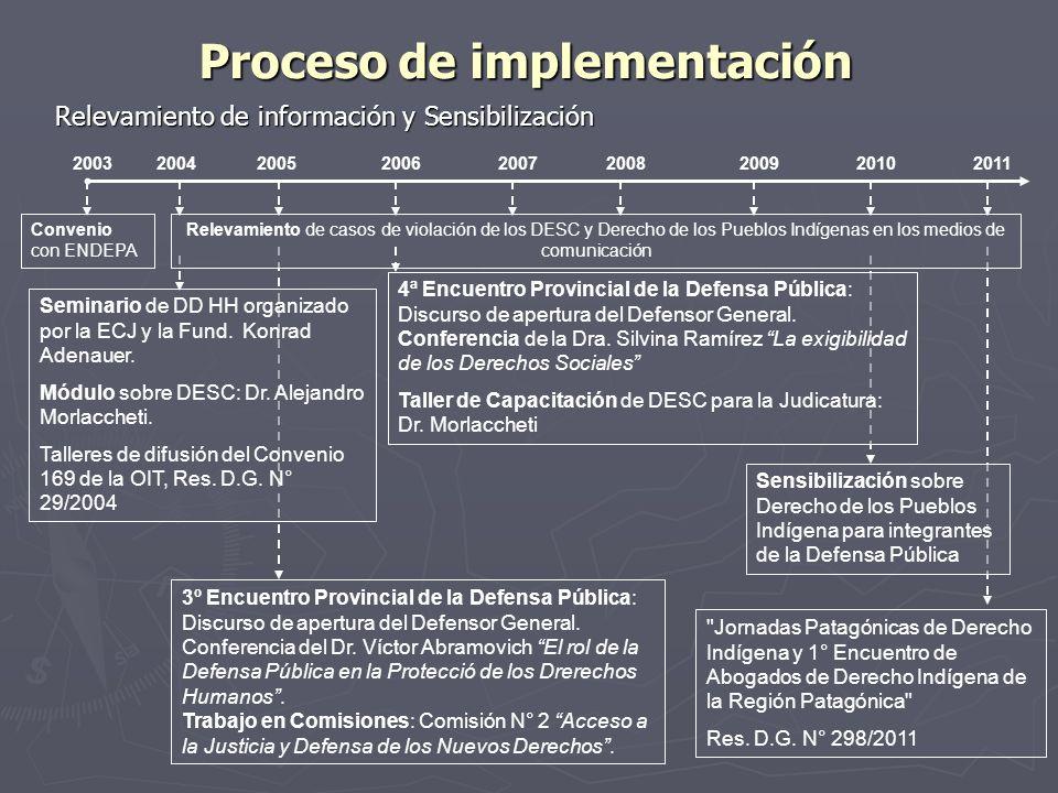 Proceso de implementación Relevamiento de información y Sensibilización 20042005200620072008200920102011 Relevamiento de casos de violación de los DESC y Derecho de los Pueblos Indígenas en los medios de comunicación Seminario de DD HH organizado por la ECJ y la Fund.