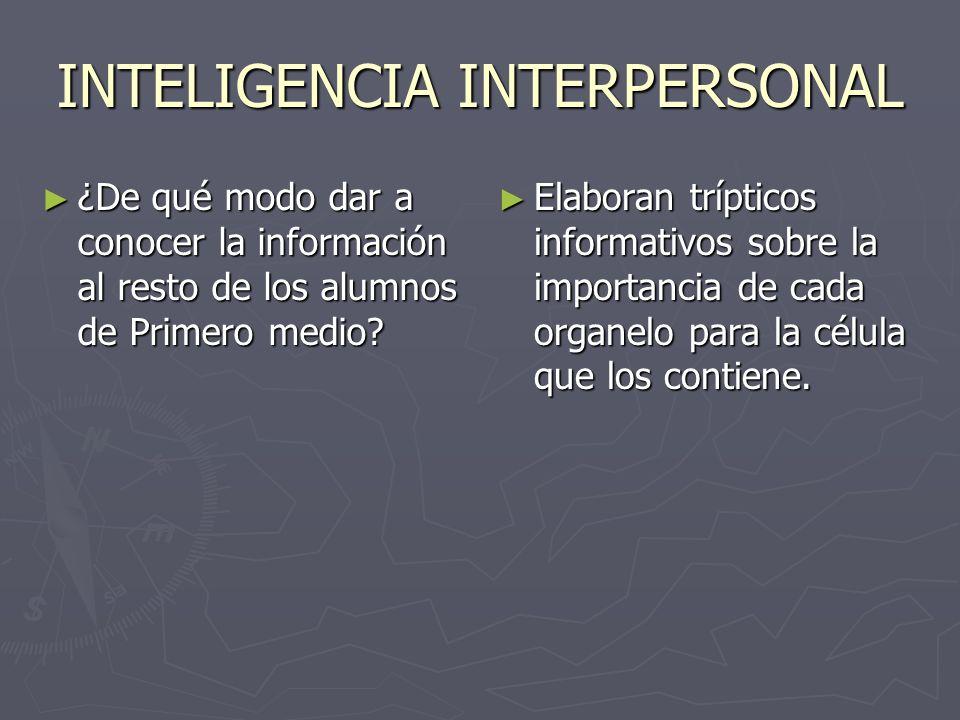 INTELIGENCIA INTRAPERSONAL ¿Qué importancia le da el alumno al conocimiento sobre las funciones de los diferentes organelos.