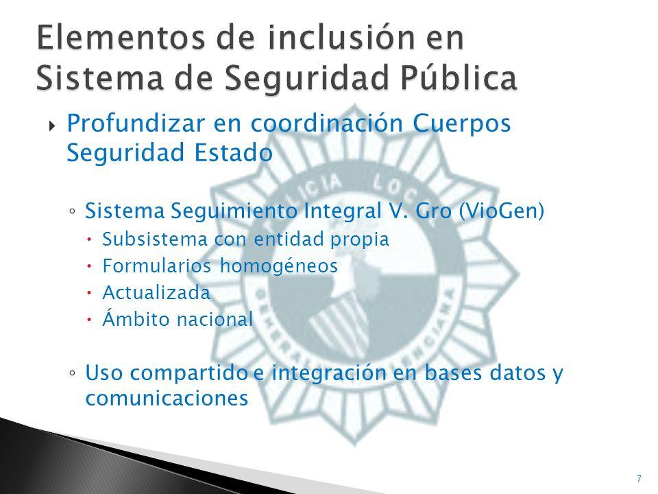Asociación Municipios Limítrofes y misma Comunidad Autónoma No dispongan separadamente de recursos suficientes para prestación servicios policía local Suma de habitantes no supere 40.000 habitantes 8