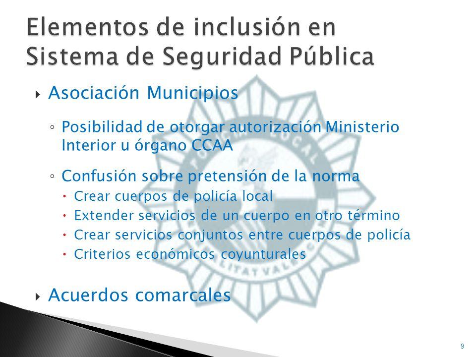 Nueva norma específica policías locales En fase de elaboración Se desconoce alcance ¿Modifica funciones.