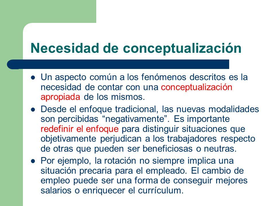 Necesidad de conceptualización Un aspecto común a los fenómenos descritos es la necesidad de contar con una conceptualización apropiada de los mismos.