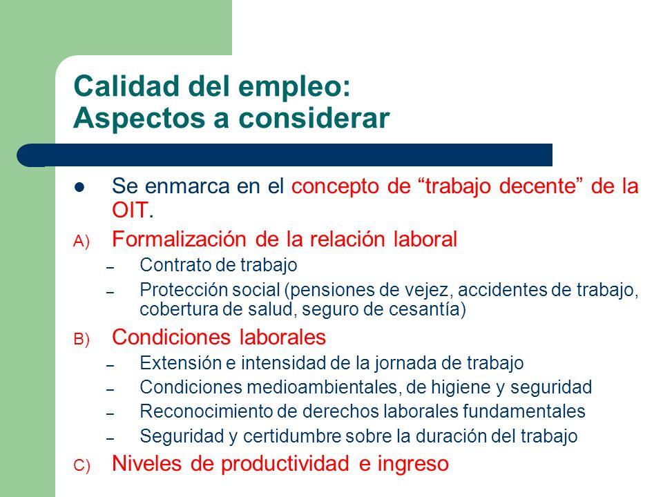 Calidad del empleo: Aspectos a considerar Se enmarca en el concepto de trabajo decente de la OIT. A) Formalización de la relación laboral – Contrato d
