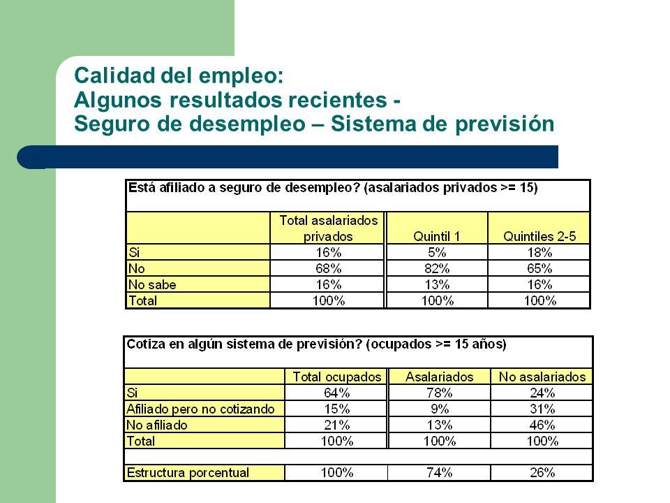 Calidad del empleo: Algunos resultados recientes - Sistema previsional de salud