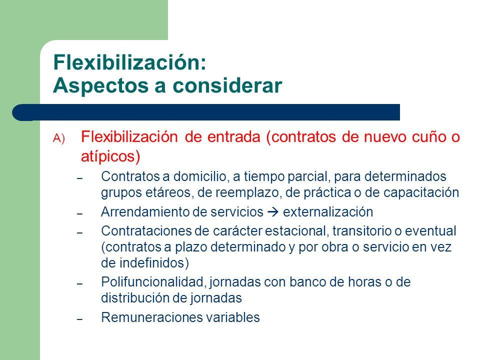 Flexibilización: Aspectos a considerar A) Flexibilización de entrada (contratos de nuevo cuño o atípicos) – Contratos a domicilio, a tiempo parcial, p