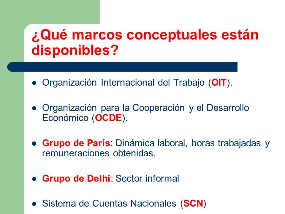 ¿Qué marcos conceptuales están disponibles? Organización Internacional del Trabajo (OIT). Organización para la Cooperación y el Desarrollo Económico (