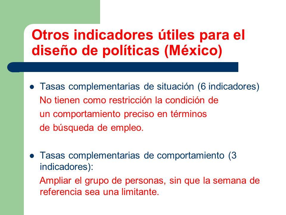 Otros indicadores útiles para el diseño de políticas (México) Tasas complementarias de situación (6 indicadores) No tienen como restricción la condici