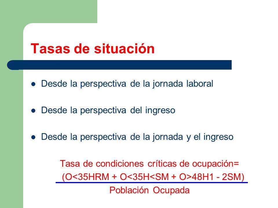 Tasas de Comportamiento Presión Efectiva: Desocupados abiertos, más ocupados que buscan un empleo adicional, entre la PEA.