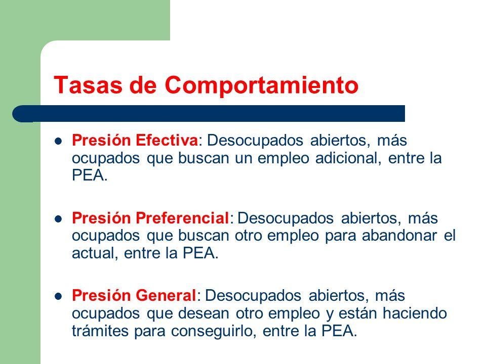Tasas de Comportamiento Presión Efectiva: Desocupados abiertos, más ocupados que buscan un empleo adicional, entre la PEA. Presión Preferencial: Desoc