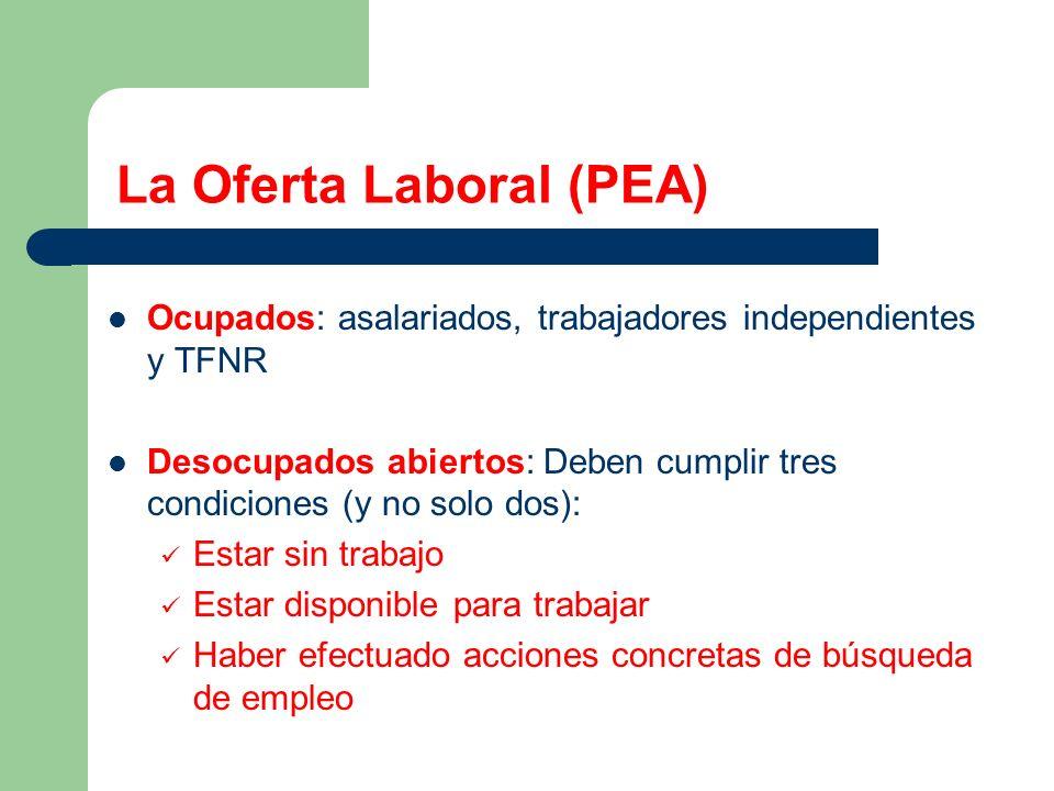La Oferta Laboral (PEA) Ocupados: asalariados, trabajadores independientes y TFNR Desocupados abiertos: Deben cumplir tres condiciones (y no solo dos)