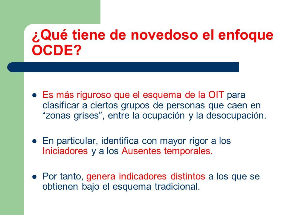 ¿Qué tiene de novedoso el enfoque OCDE? Es más riguroso que el esquema de la OIT para clasificar a ciertos grupos de personas que caen en zonas grises