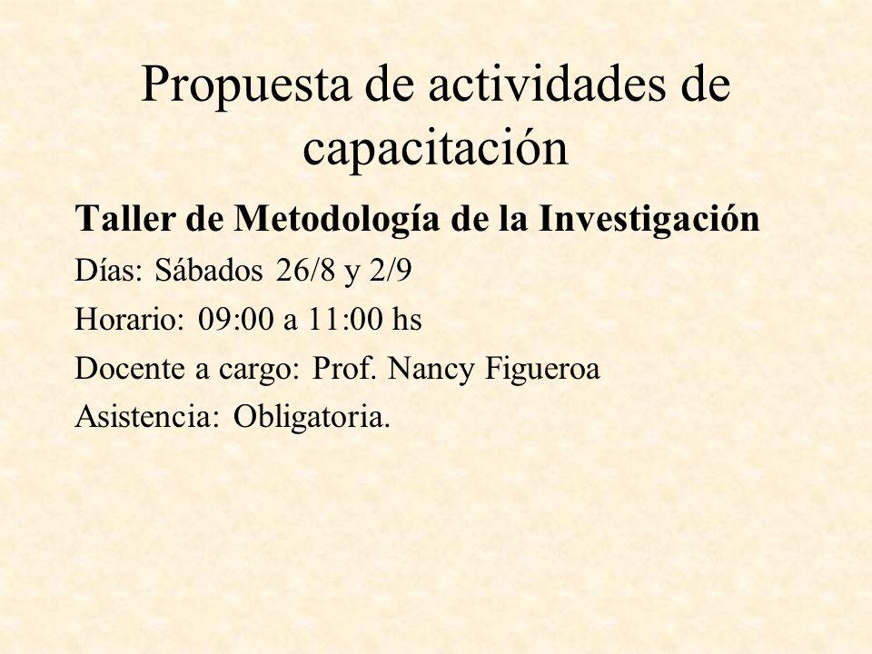 Propuesta de actividades de capacitación Taller de Metodología de la Investigación Días: Sábados 26/8 y 2/9 Horario: 09:00 a 11:00 hs Docente a cargo: Prof.